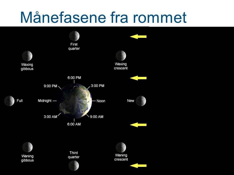 Månefasene fra rommet
