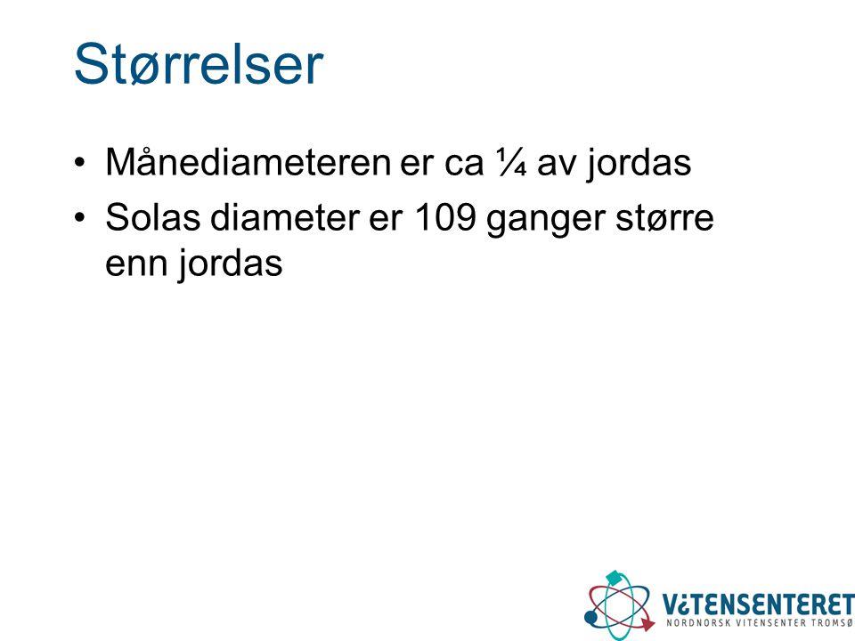 Størrelser •Månediameteren er ca ¼ av jordas •Solas diameter er 109 ganger større enn jordas