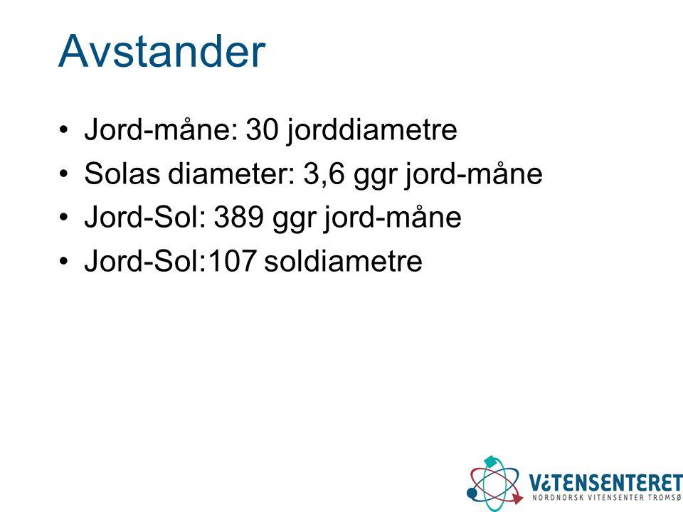 Avstander •Jord-måne: 30 jorddiametre •Solas diameter: 3,6 ggr jord-måne •Jord-Sol: 389 ggr jord-måne •Jord-Sol:107 soldiametre