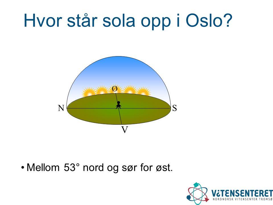 Hvor står sola opp i Oslo? NS Ø V •Mellom 53° nord og sør for øst.