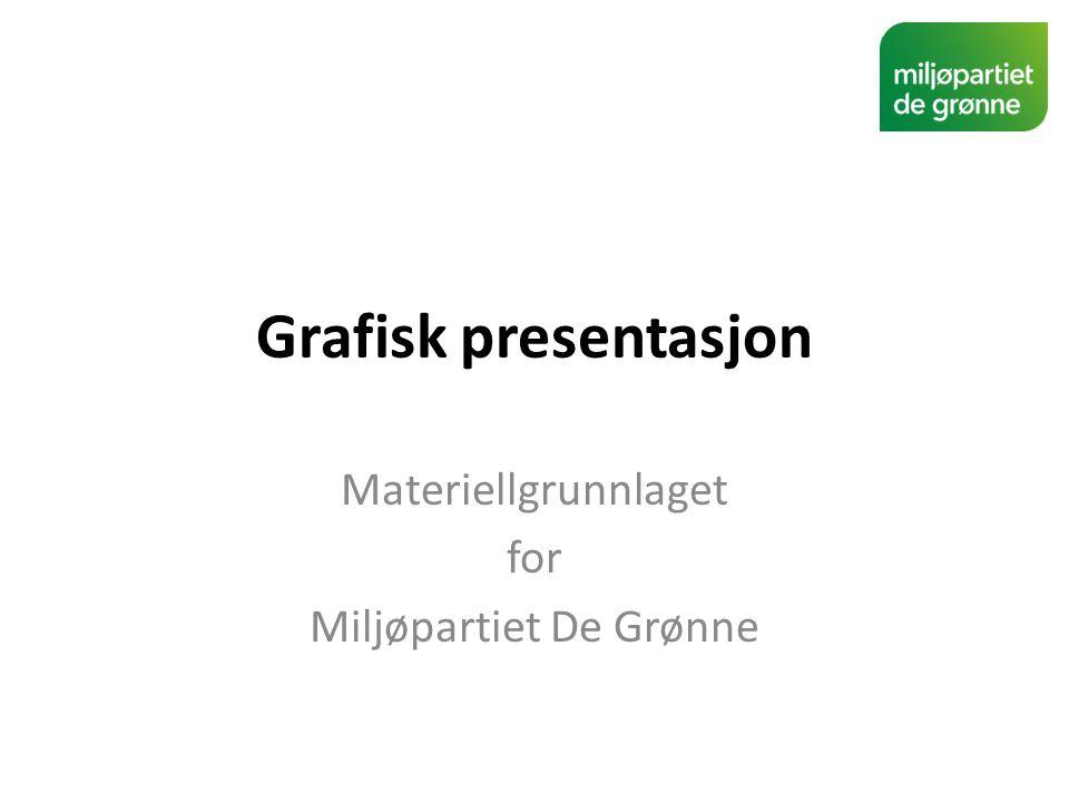 Grafisk presentasjon Materiellgrunnlaget for Miljøpartiet De Grønne