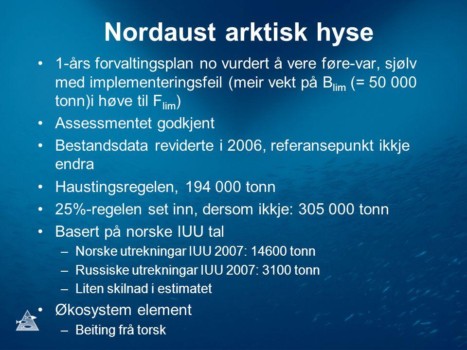 Nordaust arktisk hyse •1-års forvaltingsplan no vurdert å vere føre-var, sjølv med implementeringsfeil (meir vekt på B lim (= 50 000 tonn)i høve til F lim ) •Assessmentet godkjent •Bestandsdata reviderte i 2006, referansepunkt ikkje endra •Haustingsregelen, 194 000 tonn •25%-regelen set inn, dersom ikkje: 305 000 tonn •Basert på norske IUU tal –Norske utrekningar IUU 2007: 14600 tonn –Russiske utrekningar IUU 2007: 3100 tonn –Liten skilnad i estimatet •Økosystem element –Beiting frå torsk