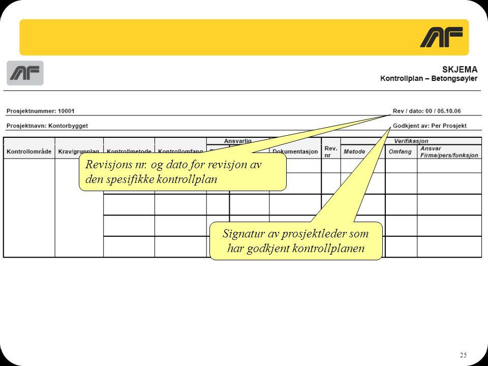 25 Revisjons nr. og dato for revisjon av den spesifikke kontrollplan Signatur av prosjektleder som har godkjent kontrollplanen