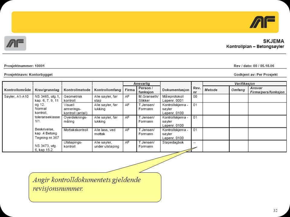32 Angir kontrolldokumentets gjeldende revisjonsnummer.