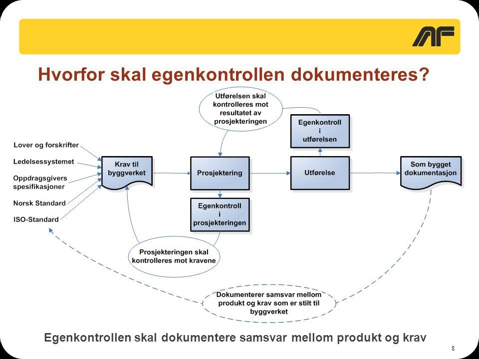 8 Hvorfor skal egenkontrollen dokumenteres? Egenkontrollen skal dokumentere samsvar mellom produkt og krav