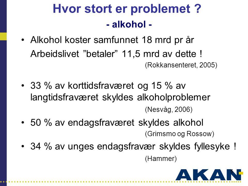 """…………………………………………………………………………..... 5 Hvor stort er problemet ? - alkohol - •Alkohol koster samfunnet 18 mrd pr år Arbeidslivet """"betaler"""" 11,5 mrd av de"""