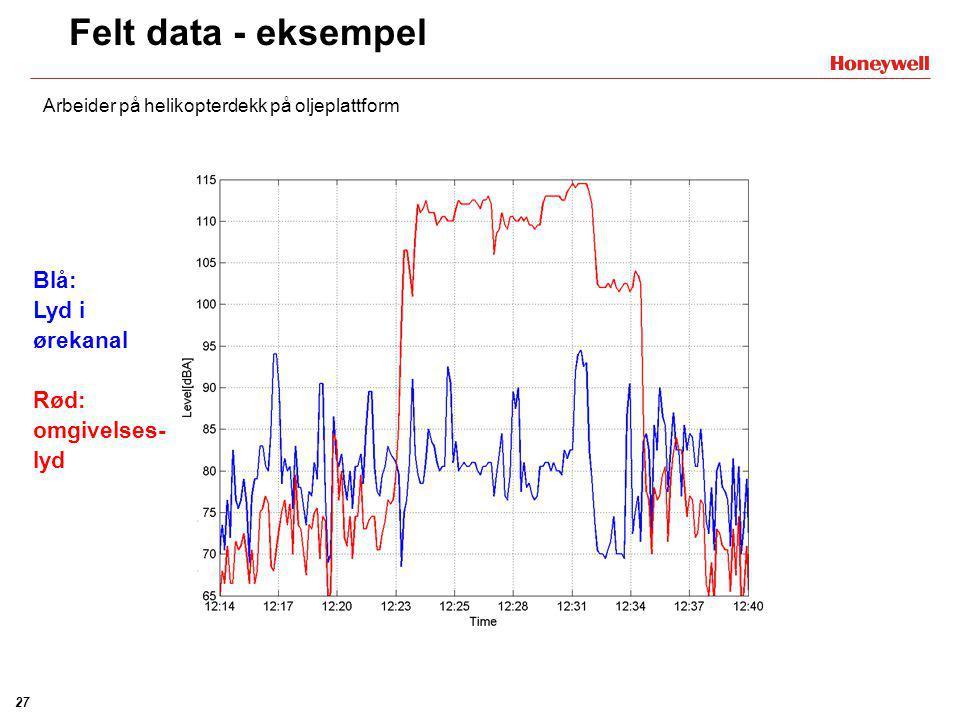 26 PSEM (Personal Sound Exposure Monitoring) •Å dele eller ikke dele ………..? 1.Når QUIETPRO er personlig: - System brukes kun av samme person. - QUIETP