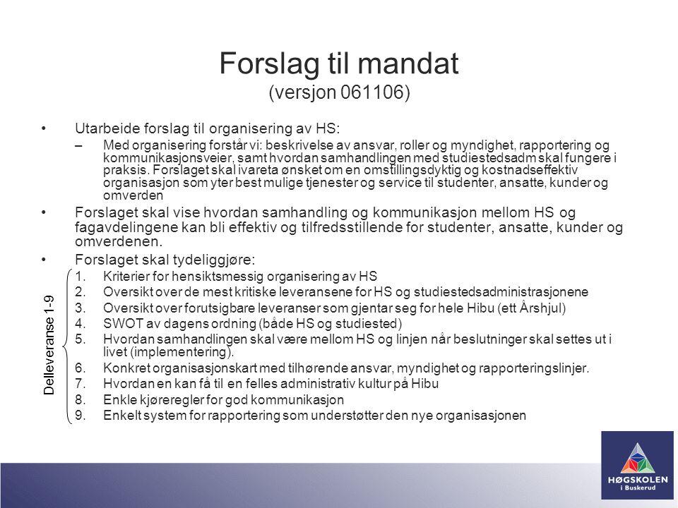 Forslag til mandat (versjon 061106) •Utarbeide forslag til organisering av HS: –Med organisering forstår vi: beskrivelse av ansvar, roller og myndighe