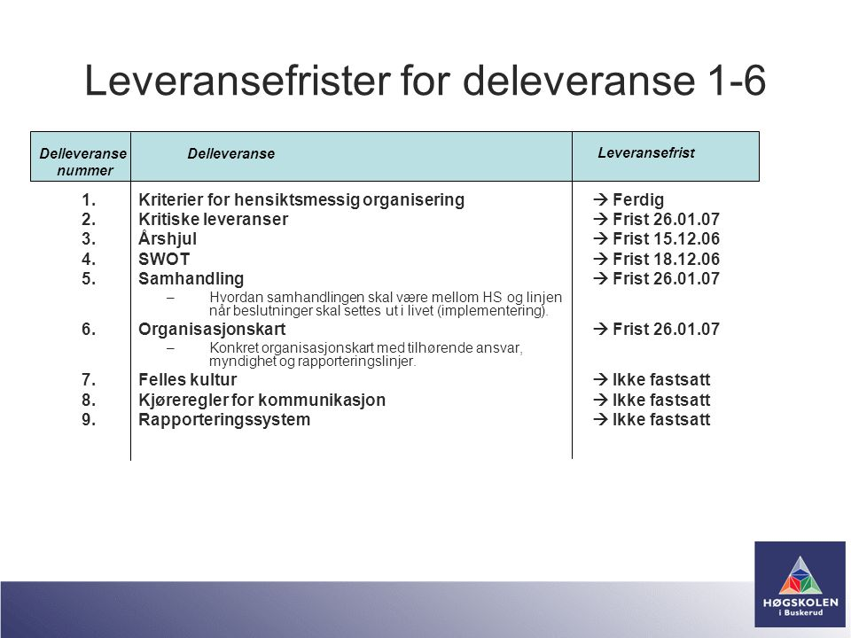 Leveransefrister for deleveranse 1-6 1.Kriterier for hensiktsmessig organisering  Ferdig 2.Kritiske leveranser  Frist 26.01.07 3.Årshjul  Frist 15.