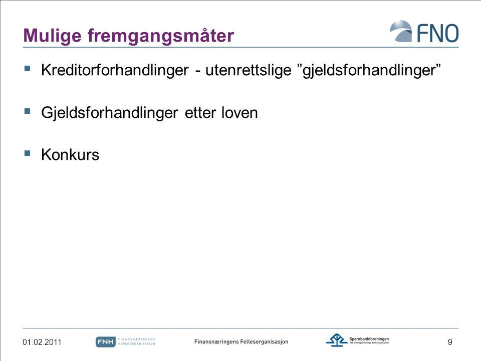 Mulige fremgangsmåter  Kreditorforhandlinger - utenrettslige gjeldsforhandlinger  Gjeldsforhandlinger etter loven  Konkurs 01.02.20119