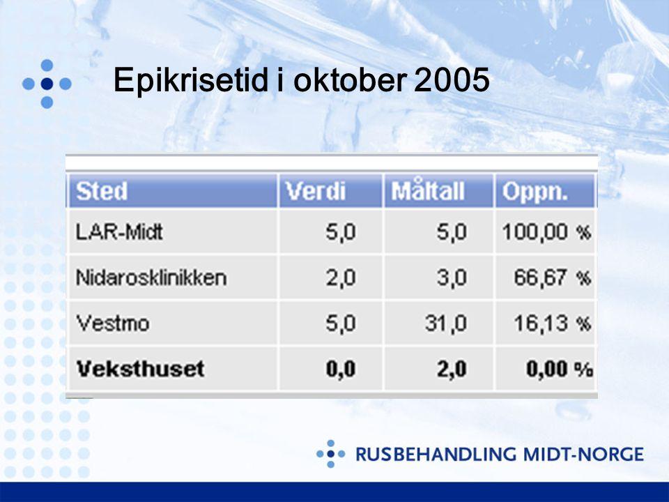 Epikrisetid i oktober 2005