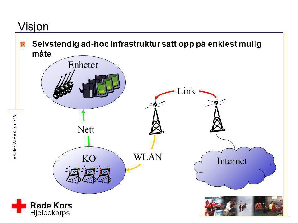 Ad-Hoc WiMAX side 15 Visjon Selvstendig ad-hoc infrastruktur satt opp på enklest mulig måte Internet Link KO WLAN Enheter Nett