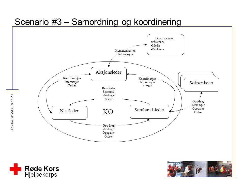 Ad-Hoc WiMAX side 20 Scenario #3 – Samordning og koordinering Aksjonsleder Nestleder Sambandsleder Aksjonsleder Søksenheter Oppdrag Meldinger Oppgaver