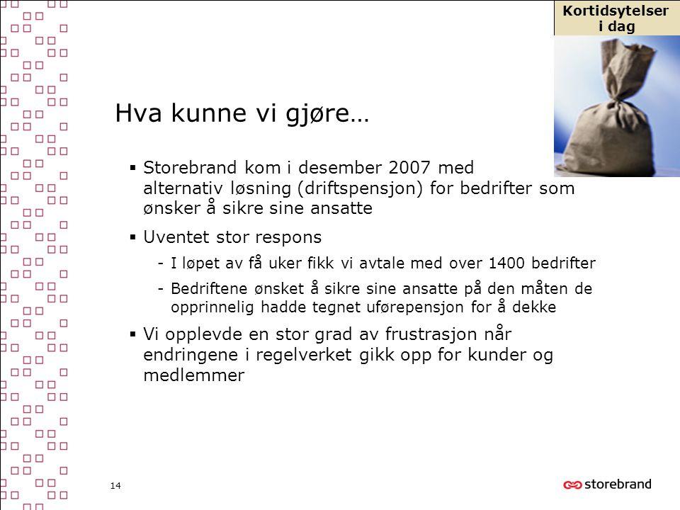 14 Hva kunne vi gjøre…  Storebrand kom i desember 2007 med alternativ løsning (driftspensjon) for bedrifter som ønsker å sikre sine ansatte  Uventet