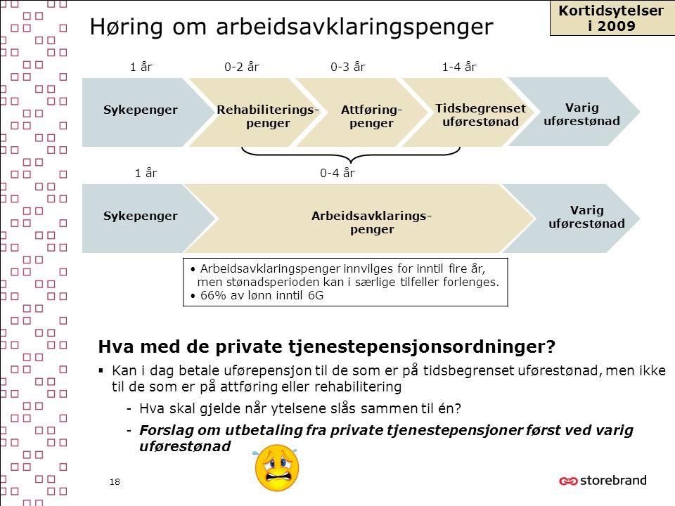 18 Høring om arbeidsavklaringspenger Hva med de private tjenestepensjonsordninger?  Kan i dag betale uførepensjon til de som er på tidsbegrenset ufør