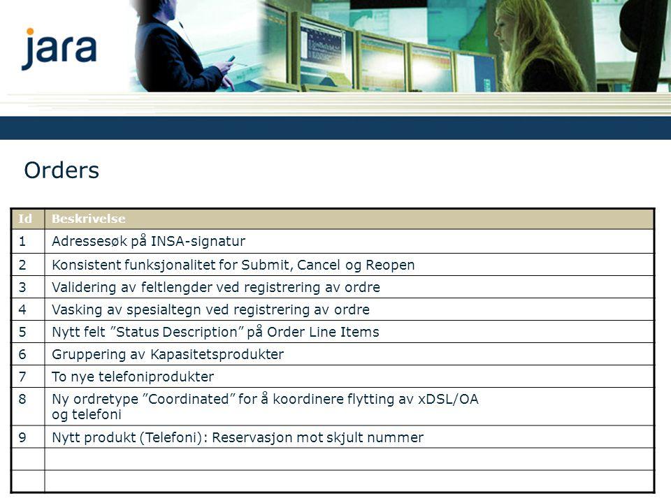 Orders IdBeskrivelse 1Adressesøk på INSA-signatur 2Konsistent funksjonalitet for Submit, Cancel og Reopen 3Validering av feltlengder ved registrering