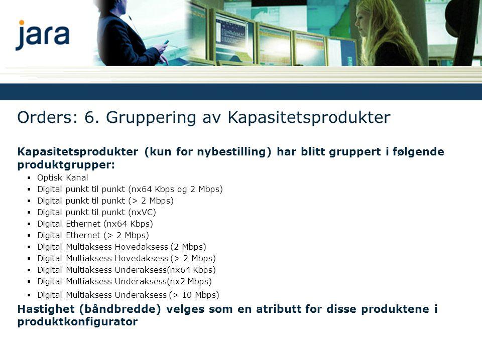 Orders: 6. Gruppering av Kapasitetsprodukter Kapasitetsprodukter (kun for nybestilling) har blitt gruppert i følgende produktgrupper:  Optisk Kanal 