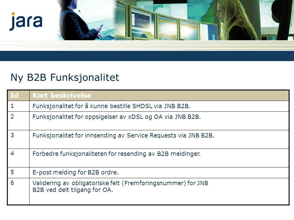 Ny B2B Funksjonalitet IdKort beskrivelse 1Funksjonalitet for å kunne bestille SHDSL via JNB B2B. 2Funksjonalitet for oppsigelser av xDSL og OA via JNB