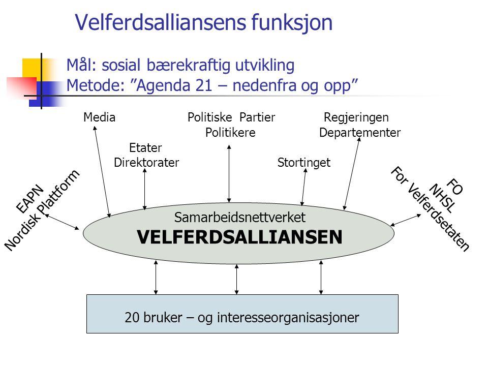 """Velferdsalliansens funksjon Mål: sosial bærekraftig utvikling Metode: """"Agenda 21 – nedenfra og opp"""" Media Politiske Partier Regjeringen Politikere Dep"""