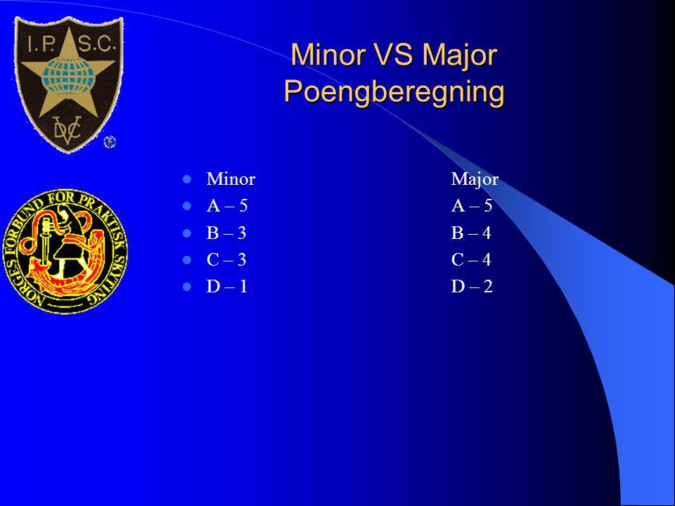 Minor VS Major Poengberegning  MinorMajor  A – 5A – 5  B – 3B – 4  C – 3C – 4  D – 1D – 2