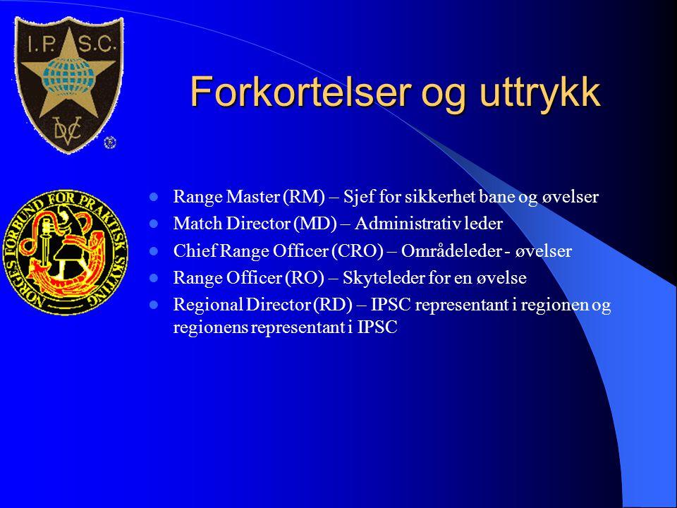 Forkortelser og uttrykk  Range Master (RM) – Sjef for sikkerhet bane og øvelser  Match Director (MD) – Administrativ leder  Chief Range Officer (CR
