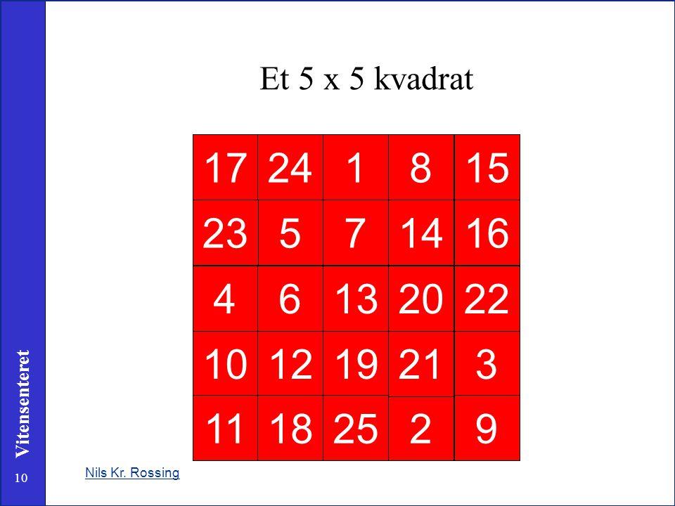 10 Vitensenteret Et 5 x 5 kvadrat Nils Kr. Rossing 1 2 3 4 5 6 7 8 9 10 11 12 13 14 15 16 17 18 19 20 21 22 23 24 25