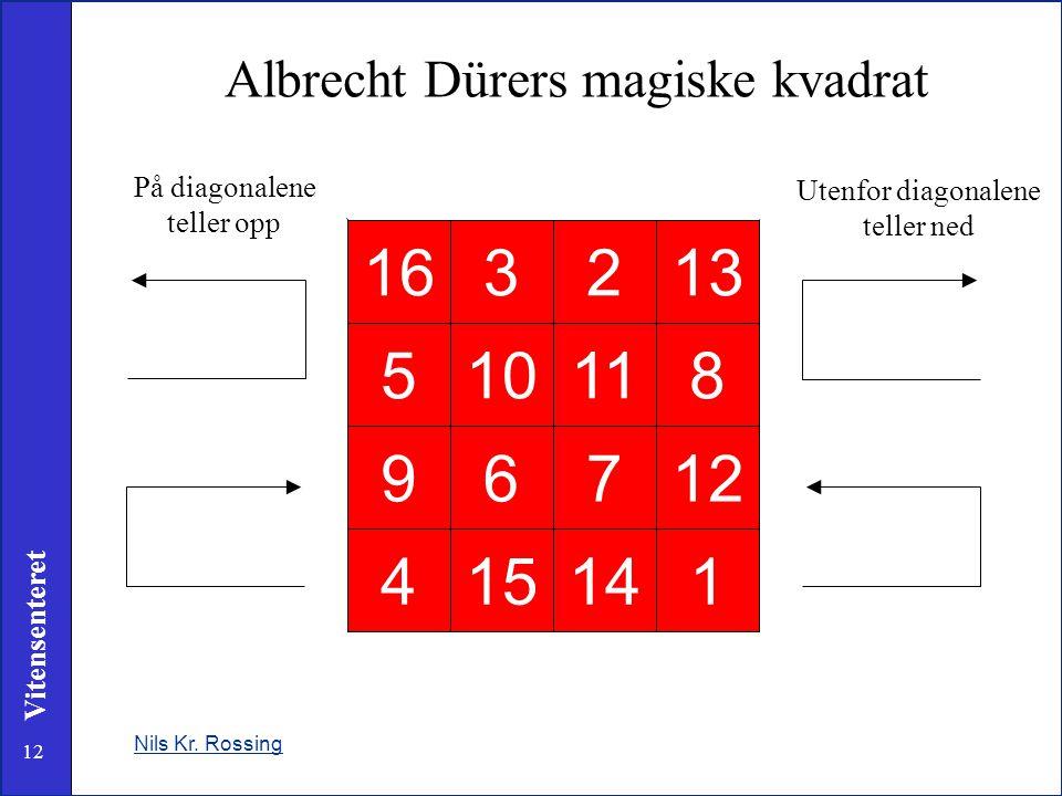 12 Vitensenteret Nils Kr. Rossing Albrecht Dürers magiske kvadrat 163213 510118 96712 415141 Utenfor diagonalene teller ned På diagonalene teller opp