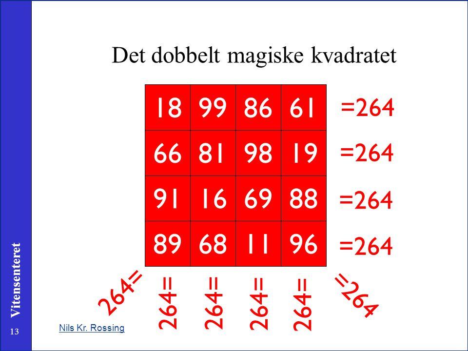 13 Vitensenteret Det dobbelt magiske kvadratet Nils Kr. Rossing 18998661 66819819 91166988 89681196 =264 264= =264 264=