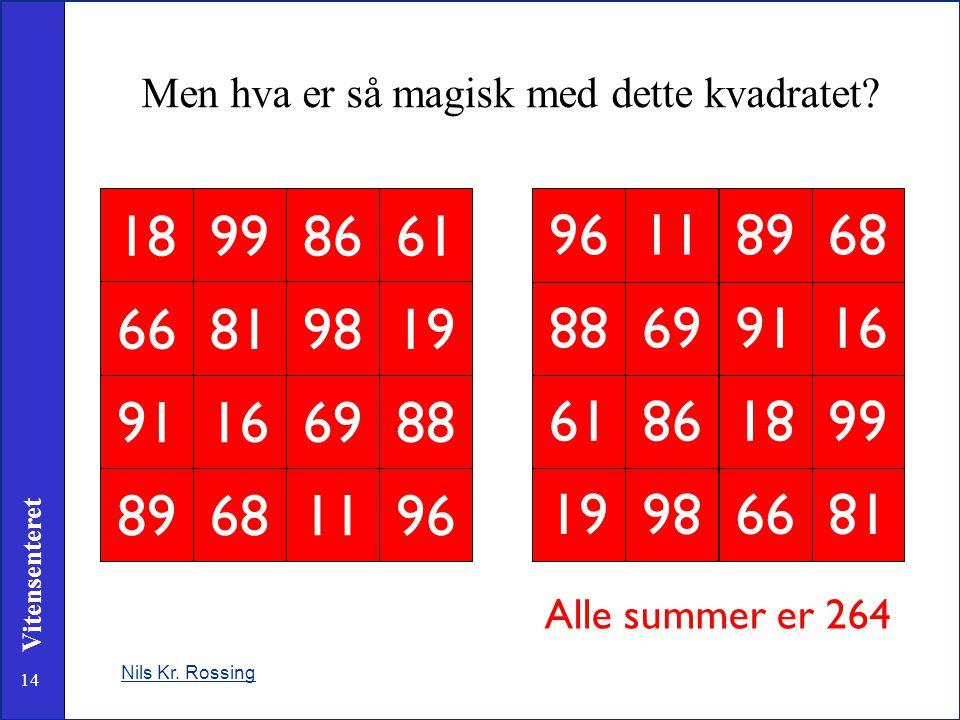 14 Vitensenteret Men hva er så magisk med dette kvadratet? Nils Kr. Rossing 18998661 66819819 91166988 89681196 18998661 66819819 91166988 89681196 Al