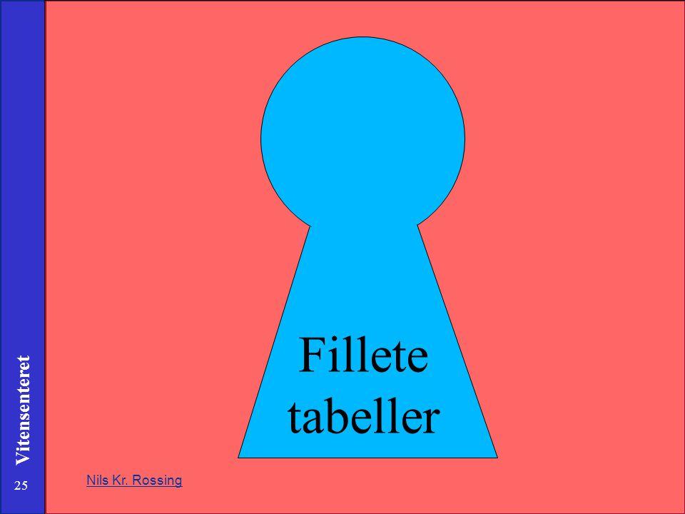 25 Vitensenteret Nils Kr. Rossing Fillete tabeller