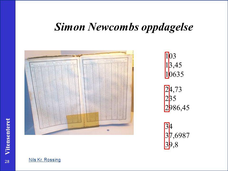 28 Vitensenteret Nils Kr. Rossing Simon Newcombs oppdagelse 103 13,45 10635 24,73 235 2986,45 34 37,6987 39,8