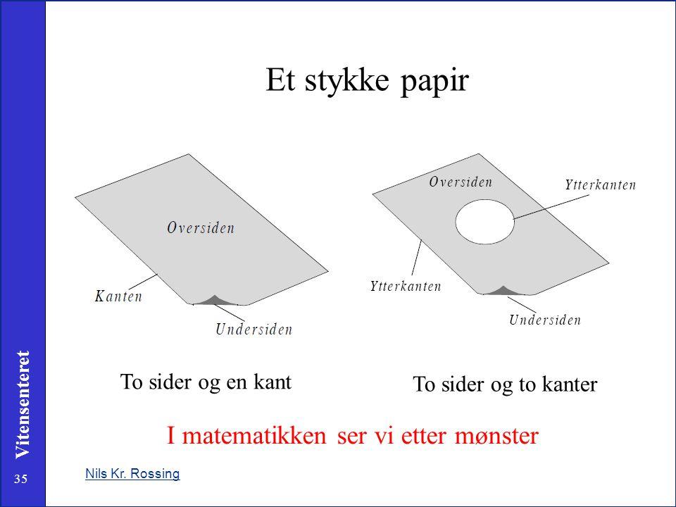 35 Vitensenteret To sider og to kanter? Et stykke papir Nils Kr. Rossing To sider og en kant To sider og to kanter I matematikken ser vi etter mønster