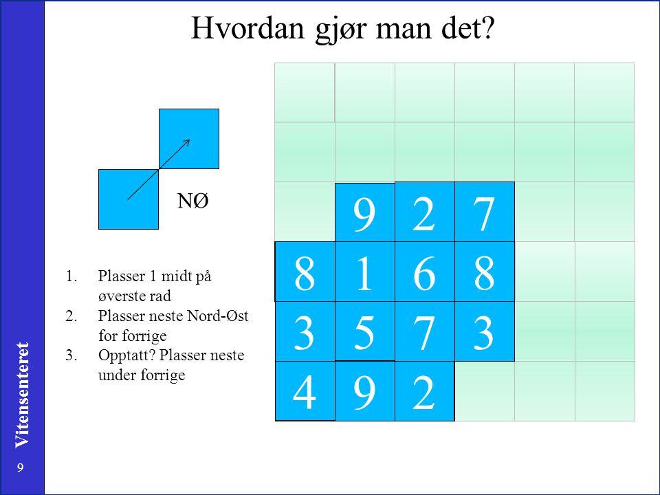 9 Vitensenteret Hvordan gjør man det? NØ 8 6 3 5 7 4 9 1 2 2 37 8 9 1.Plasser 1 midt på øverste rad 2.Plasser neste Nord-Øst for forrige 3.Opptatt? Pl