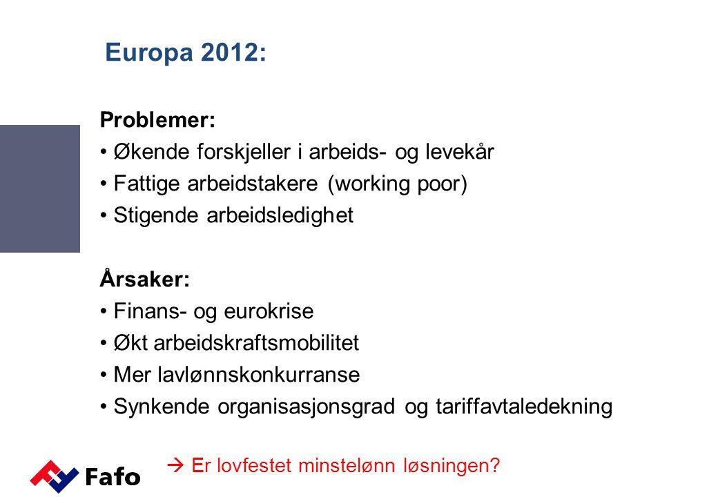 Europa 2012: Problemer: •Økende forskjeller i arbeids- og levekår •Fattige arbeidstakere (working poor) •Stigende arbeidsledighet Årsaker: •Finans- og