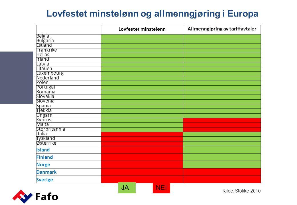 Nordiske eksempler på tariffestet minstelønn /gjennomsnittslønn (Kilde: Fafo/nordiske LOer 2012)