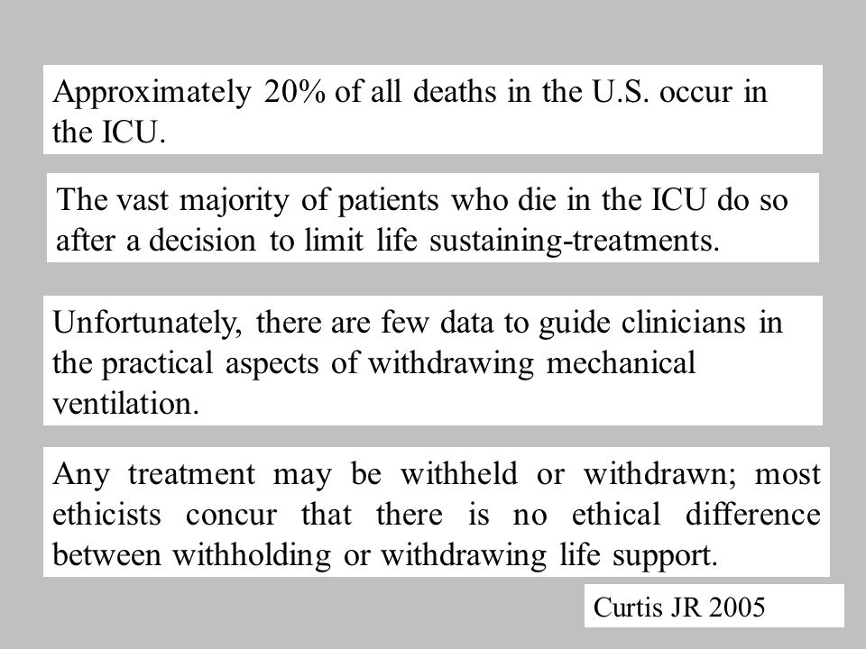 The vast majority of patients who die in the ICU do so after a decision to limit life sustaining ‑ treatments. Unfortunately, there are few data to gu