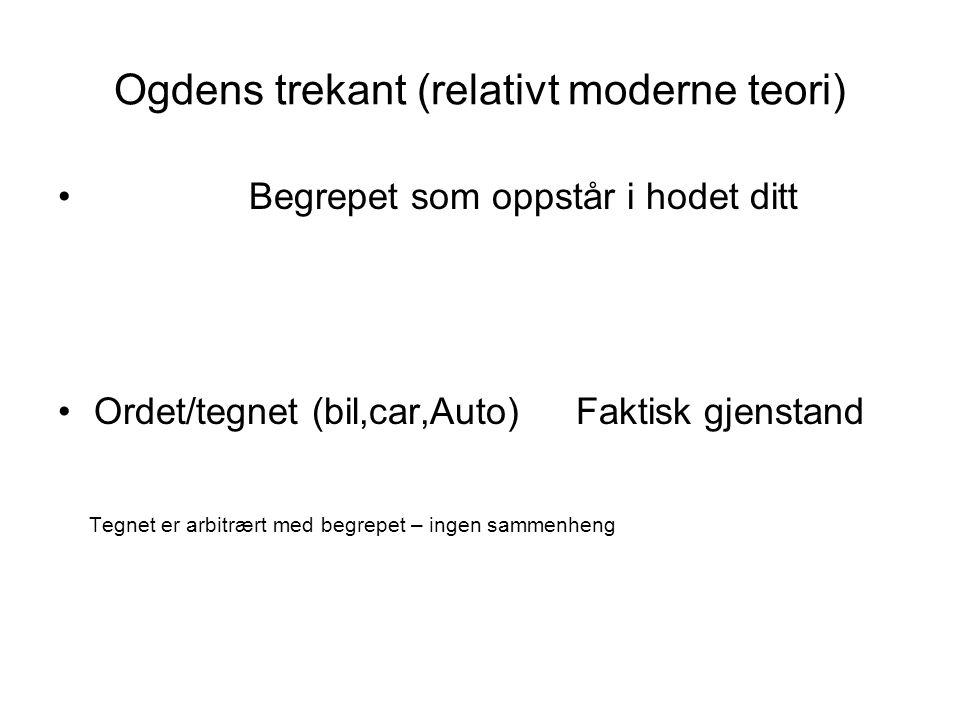 Ogdens trekant (relativt moderne teori) • Begrepet som oppstår i hodet ditt •Ordet/tegnet (bil,car,Auto) Faktisk gjenstand Tegnet er arbitrært med beg