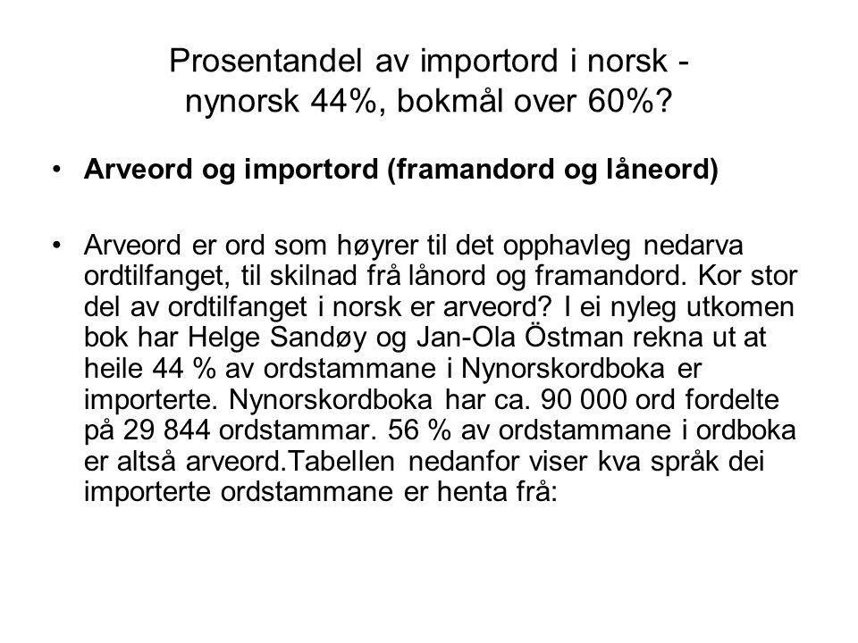 Prosentandel av importord i norsk - nynorsk 44%, bokmål over 60%? •Arveord og importord (framandord og låneord) •Arveord er ord som høyrer til det opp