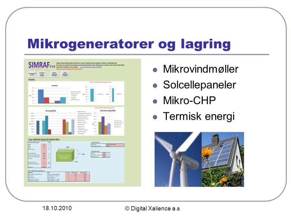 18.10.2010 © Digital Xalience a.s Mikrogeneratorer og lagring  Mikrovindmøller  Solcellepaneler  Mikro-CHP  Termisk energi