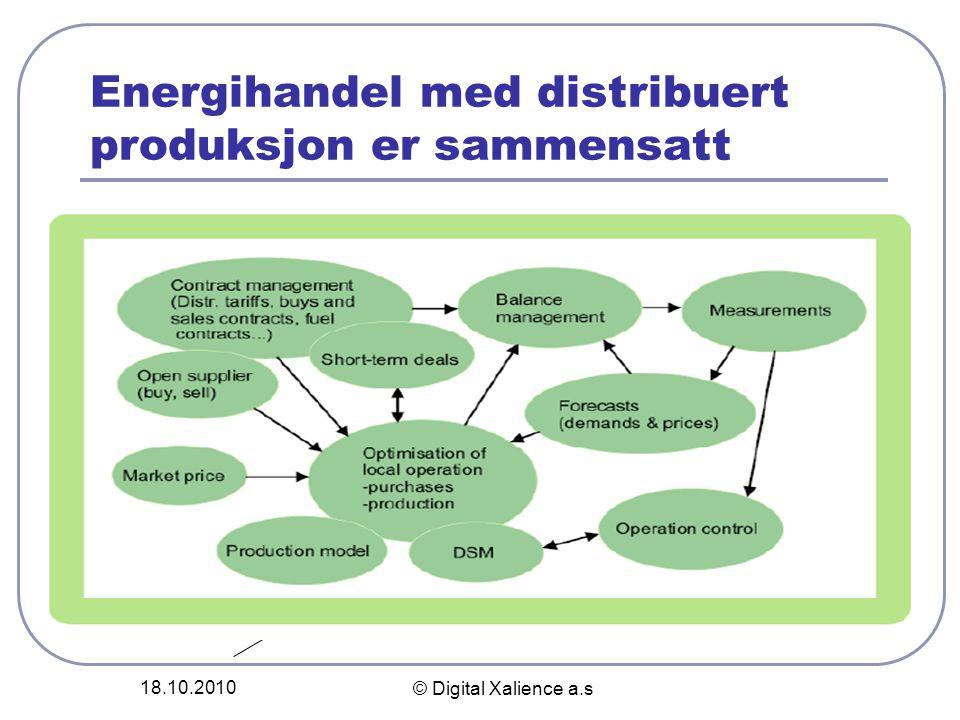 18.10.2010 © Digital Xalience a.s Energihandel med distribuert produksjon er sammensatt VPP •Demand- response •Prosument som enslig økonomisk enhet •P