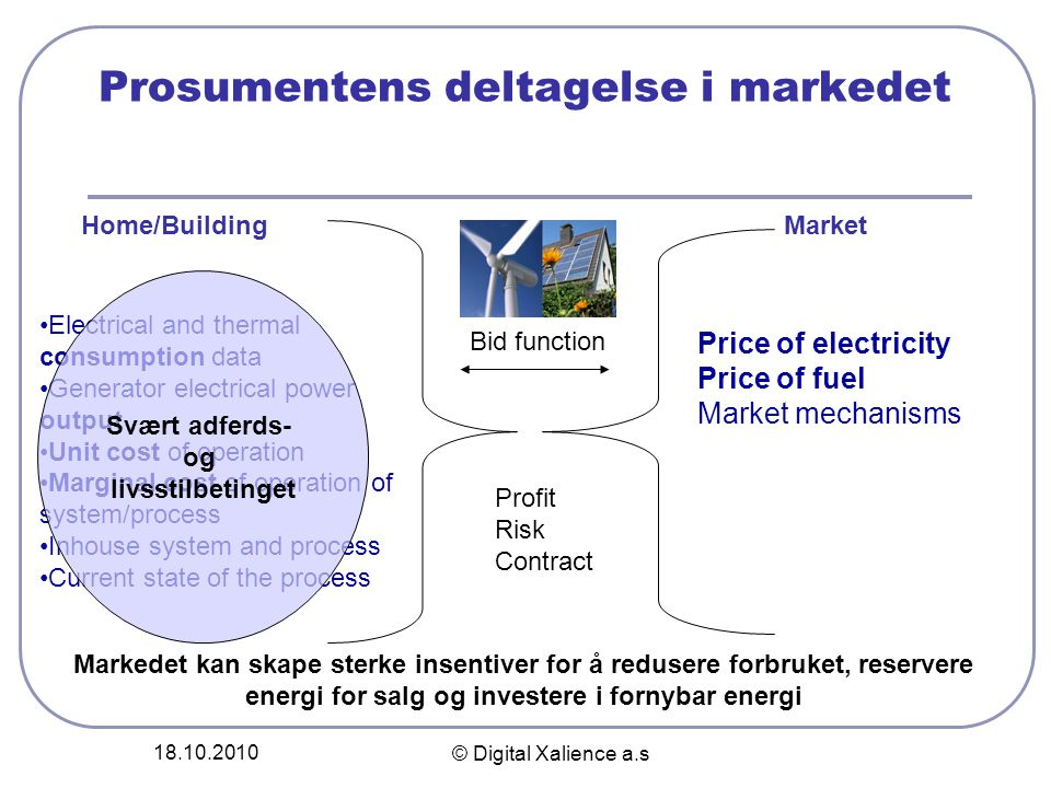 18.10.2010 © Digital Xalience a.s Prosumentens deltagelse i markedet •Electrical and thermal consumption data •Generator electrical power output •Unit cost of operation •Marginal cost of operation of system/process •Inhouse system and process •Current state of the process Price of electricity Price of fuel Market mechanisms Profit Risk Contract Bid function Home/BuildingMarket Markedet kan skape sterke insentiver for å redusere forbruket, reservere energi for salg og investere i fornybar energi Svært adferds- og livsstilbetinget
