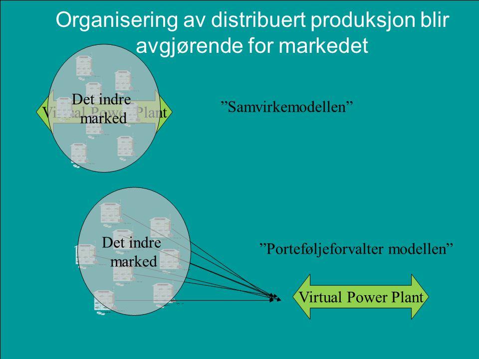 """18.10.2010 © Digital Xalience a.s Organisering av distribuert produksjon blir avgjørende for markedet Virtual Power Plant """"Samvirkemodellen"""" """"Porteføl"""