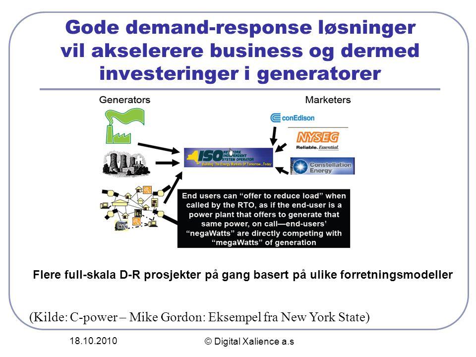 18.10.2010 © Digital Xalience a.s Gode demand-response løsninger vil akselerere business og dermed investeringer i generatorer (Kilde: C-power – Mike