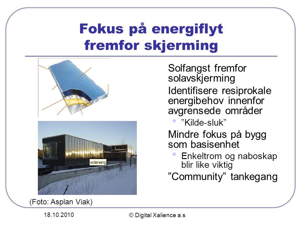 18.10.2010 © Digital Xalience a.s Fokus på energiflyt fremfor skjerming  Solfangst fremfor solavskjerming  Identifisere resiprokale energibehov inne