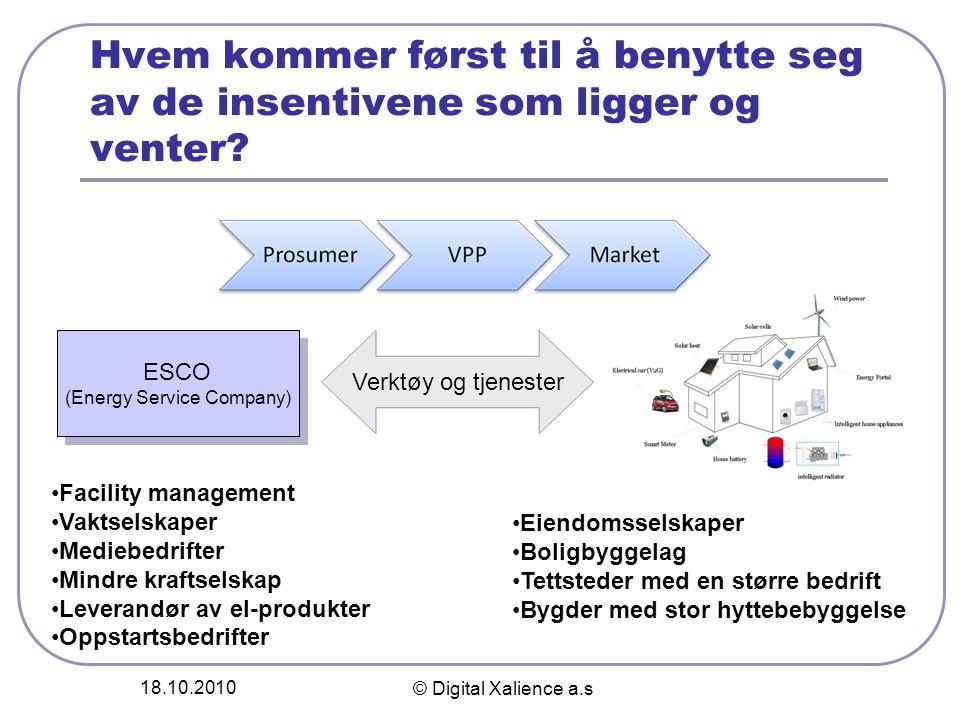 18.10.2010 © Digital Xalience a.s Hvem kommer først til å benytte seg av de insentivene som ligger og venter? ESCO (Energy Service Company) ESCO (Ener