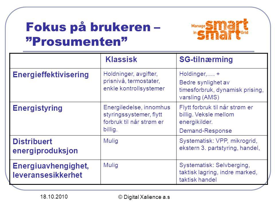 18.10.2010 © Digital Xalience a.s Bottom Up utvikling av SmartGrid konseptet Lokale markeder finnes.