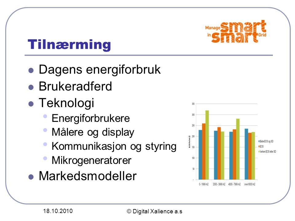 18.10.2010 © Digital Xalience a.s Tilnærming  Dagens energiforbruk  Brukeradferd  Teknologi • Energiforbrukere • Målere og display • Kommunikasjon