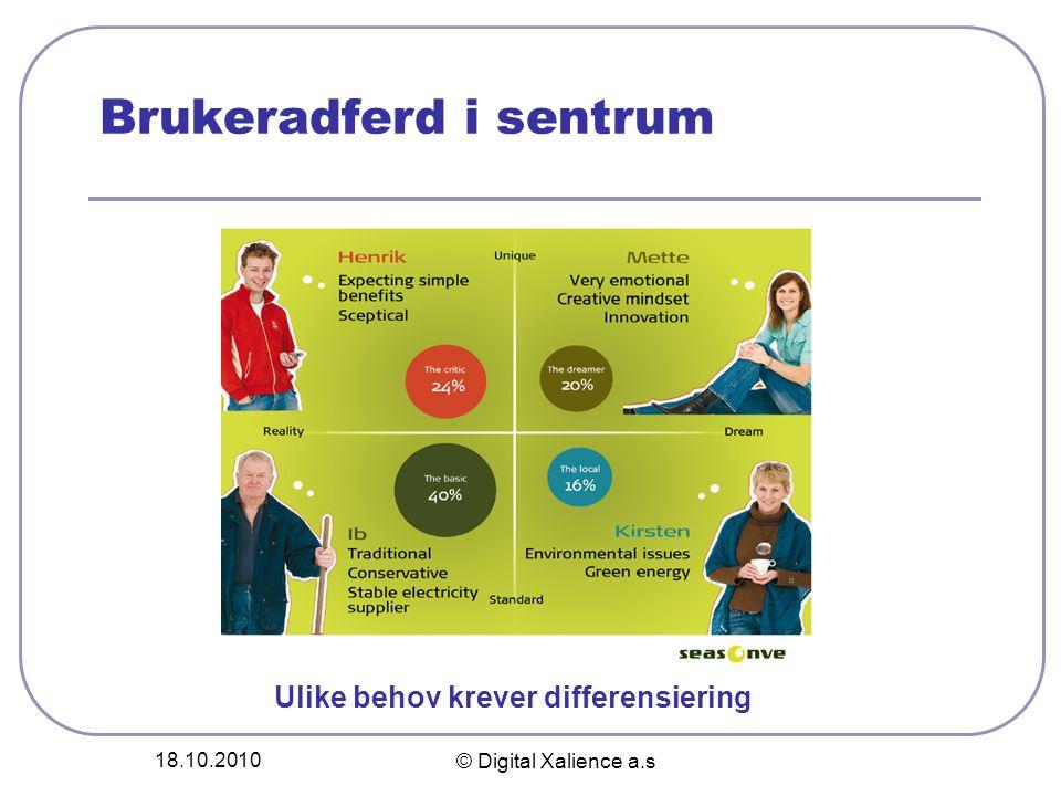 18.10.2010 © Digital Xalience a.s Brukeradferd i sentrum Ulike behov krever differensiering