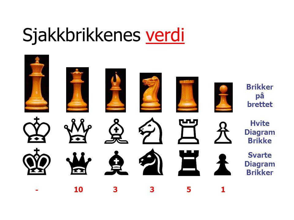 Regler for rokering Lang rokade Kort rokade 1)Kongen flyttes to felt til siden 2)Tårnet flyttes over kongen