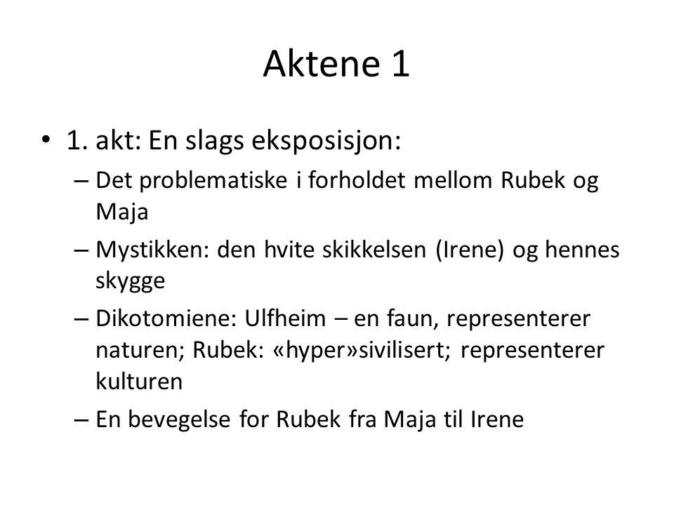 Aktene 1 • 1. akt: En slags eksposisjon: – Det problematiske i forholdet mellom Rubek og Maja – Mystikken: den hvite skikkelsen (Irene) og hennes skyg